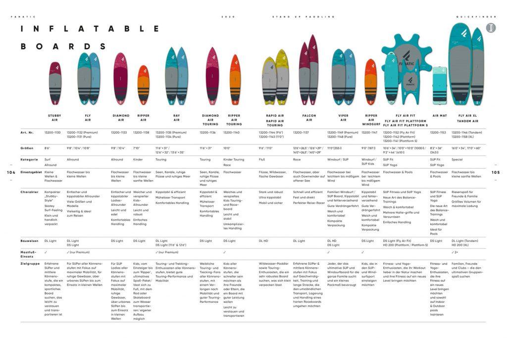 Fanatic Paddel Boards 1