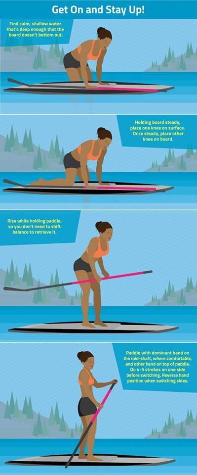 Is paddle boarding hard? – Not if you read this article! 2