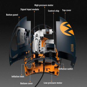 Construcción en detalle de la bomba eléctrica OutdoorMaster para SUP